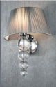 Stylish Shaded Wall Light with Ball Detail
