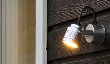 Exterior Wall Adjustable Spotlights